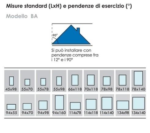 Finestra per tetti con apertura a bilico zichichi - Chiavistelli per finestre ...