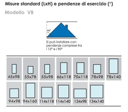 Finestra per tetti vb doppia apertura zichichi for Misure lucernari per tetti